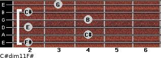 C#dim11/F# for guitar on frets 2, 4, 2, 4, 2, 3