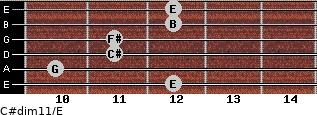 C#dim11/E for guitar on frets 12, 10, 11, 11, 12, 12