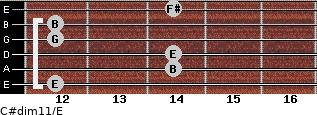 C#dim11/E for guitar on frets 12, 14, 14, 12, 12, 14