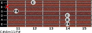 C#dim11/F# for guitar on frets 14, 14, 14, 11, x, 12
