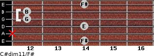 C#dim11/F# for guitar on frets 14, x, 14, 12, 12, 14