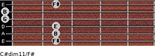 C#dim11/F# for guitar on frets 2, 2, 2, 0, 0, 2