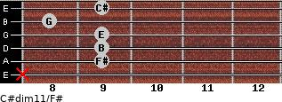 C#dim11/F# for guitar on frets x, 9, 9, 9, 8, 9