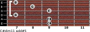 C#dim11 add(#5) guitar chord