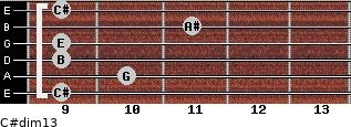 C#dim13 for guitar on frets 9, 10, 9, 9, 11, 9