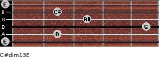 C#dim13/E for guitar on frets 0, 2, 5, 3, 2, 0