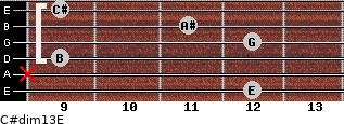 C#dim13/E for guitar on frets 12, x, 9, 12, 11, 9