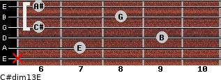 C#dim13/E for guitar on frets x, 7, 9, 6, 8, 6