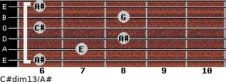 C#dim13/A# for guitar on frets 6, 7, 8, 6, 8, 6