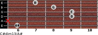 C#dim13/A# for guitar on frets 6, x, 9, 9, 8, 7