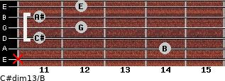 C#dim13/B for guitar on frets x, 14, 11, 12, 11, 12