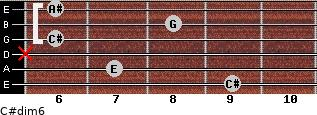 C#dim/6 for guitar on frets 9, 7, x, 6, 8, 6