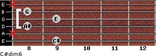 C#dim/6 for guitar on frets 9, x, 8, 9, 8, x