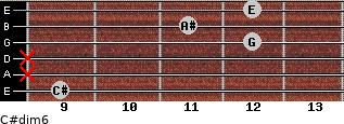 C#dim/6 for guitar on frets 9, x, x, 12, 11, 12