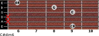 C#dim/6 for guitar on frets 9, x, x, 9, 8, 6