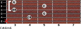 C#dim/6 for guitar on frets x, 4, 5, 3, 5, 3