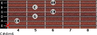 C#dim6 for guitar on frets x, 4, 5, 6, 5, 6