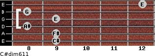 C#dim6/11 for guitar on frets 9, 9, 8, 9, 8, 12