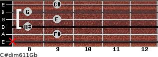 C#dim6/11/Gb for guitar on frets x, 9, 8, 9, 8, 9