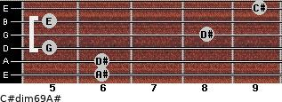 C#dim6/9/A# for guitar on frets 6, 6, 5, 8, 5, 9