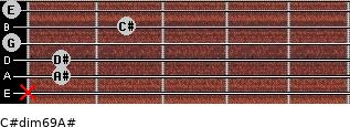 C#dim6/9/A# for guitar on frets x, 1, 1, 0, 2, 0