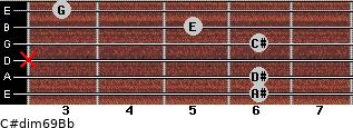 C#dim6/9/Bb for guitar on frets 6, 6, x, 6, 5, 3
