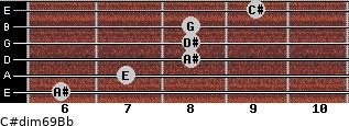 C#dim6/9/Bb for guitar on frets 6, 7, 8, 8, 8, 9