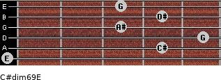 C#dim6/9/E for guitar on frets 0, 4, 5, 3, 4, 3