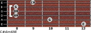 C#dim6/9/E for guitar on frets 12, 10, 8, 8, 8, 9