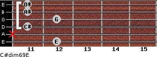 C#dim6/9/E for guitar on frets 12, x, 11, 12, 11, 11