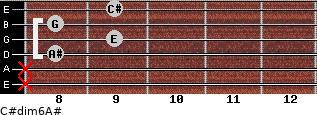 C#dim6/A# for guitar on frets x, x, 8, 9, 8, 9