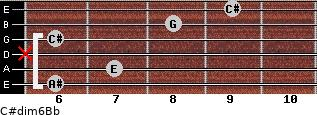 C#dim6/Bb for guitar on frets 6, 7, x, 6, 8, 9