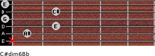 C#dim6/Bb for guitar on frets x, 1, 2, 0, 2, 0