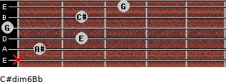 C#dim6/Bb for guitar on frets x, 1, 2, 0, 2, 3