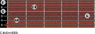 C#dim6/Bb for guitar on frets x, 1, 5, 0, 2, 0