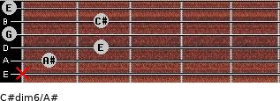 C#dim6/A# for guitar on frets x, 1, 2, 0, 2, 0