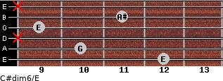 C#dim6/E for guitar on frets 12, 10, x, 9, 11, x