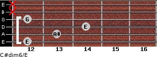 C#dim6/E for guitar on frets 12, 13, 14, 12, x, x