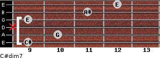 C#dim7 for guitar on frets 9, 10, x, 9, 11, 12