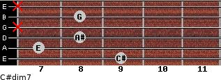 C#dim7 for guitar on frets 9, 7, 8, x, 8, x