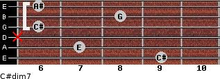 C#dim7 for guitar on frets 9, 7, x, 6, 8, 6
