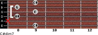 C#dim7 for guitar on frets 9, x, 8, 9, 8, 9