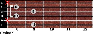 C#dim7 for guitar on frets 9, x, 8, 9, 8, x