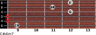 C#dim7 for guitar on frets 9, x, x, 12, 11, 12