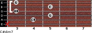 C#dim7 for guitar on frets x, 4, 5, 3, 5, 3