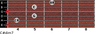 C#dim7 for guitar on frets x, 4, 5, x, 5, 6