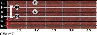 C#dim7 for guitar on frets x, x, 11, 12, 11, 12