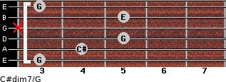 C#dim7/G for guitar on frets 3, 4, 5, x, 5, 3
