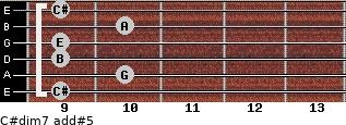 C#dim7 add(#5) guitar chord