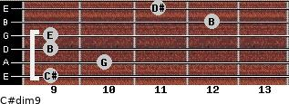 C#dim9 for guitar on frets 9, 10, 9, 9, 12, 11